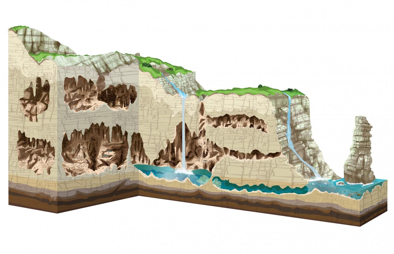 Coastal Caves