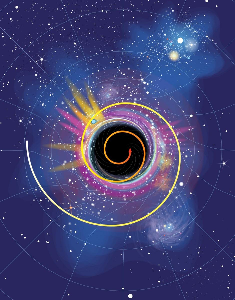 Black Hole View