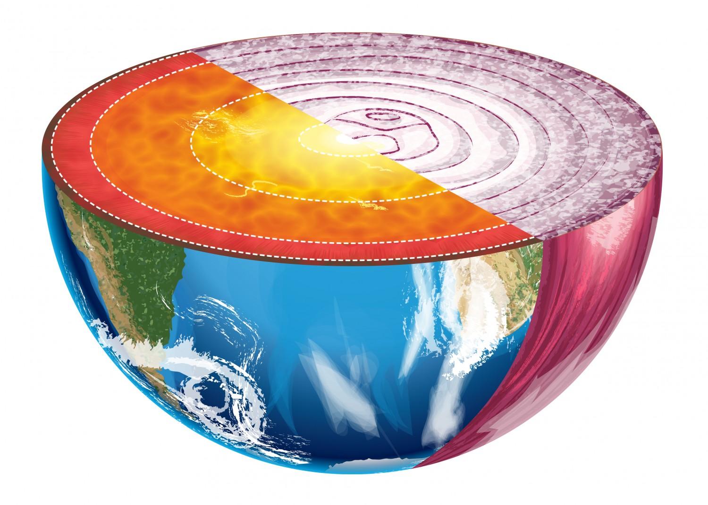 Earth like an Onion