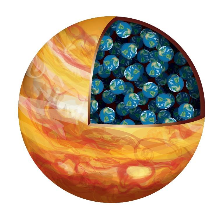 Jupiter's Size