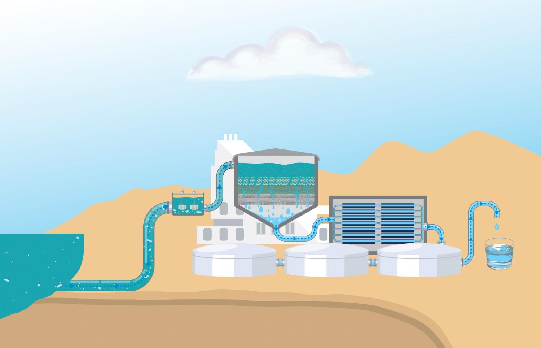 Seawater Purification